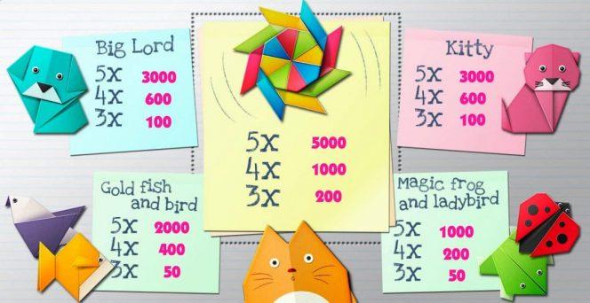 Tabela de pagamento do caça-níqueis Origami online