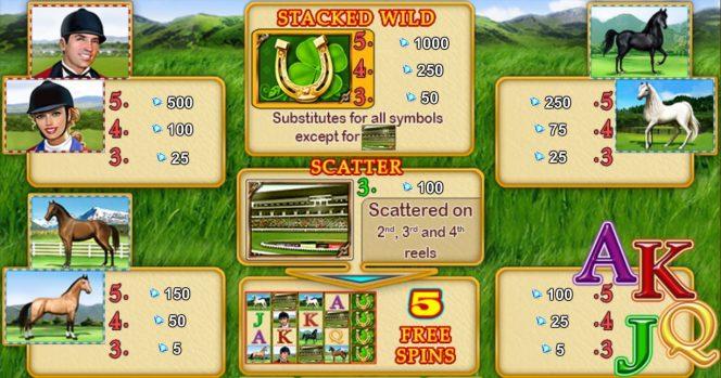 Pagamentos do jogo caça-níqueis grátis online 50 Horses