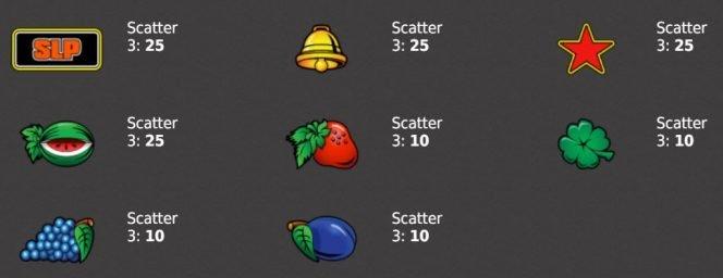 Tabela de pagamento do caça-níqueis online Club 2000