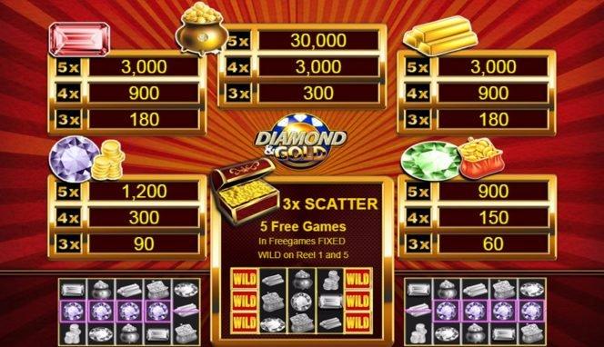 Jogo caça-níqueis online Diamond and Gold - Tabela de pagamento
