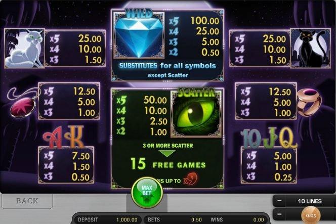 Jogo grátis de cassino Gems of the Night - Tabela de pagamento