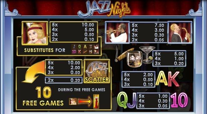 Tabela de pagamento do caça-níqueis online Jazz Nights