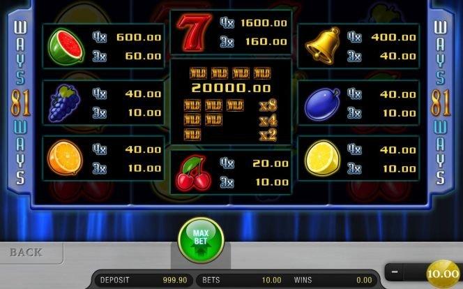 Tabela de pagamento do caça-níqueis online grátis Multi Wild