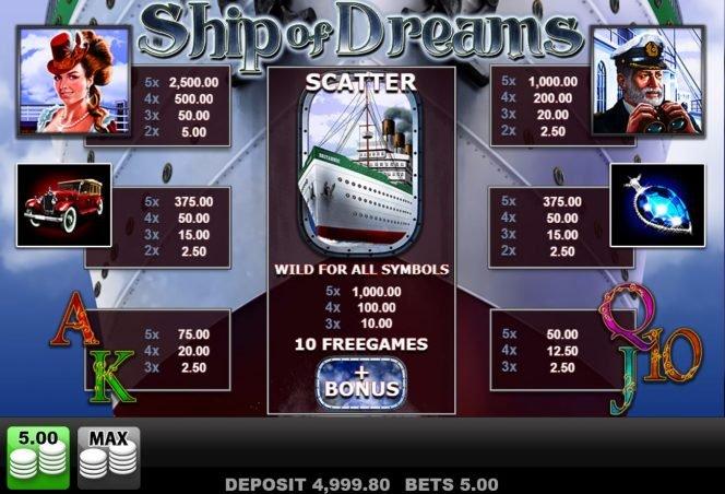 Tabela de pagamento do caça-níqueis online Ship of Dreams