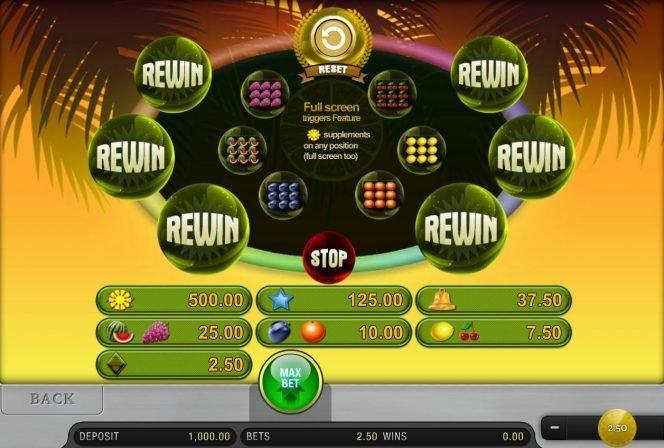 Online jogo caça-níqueis Summertime - Tabela de pagamento