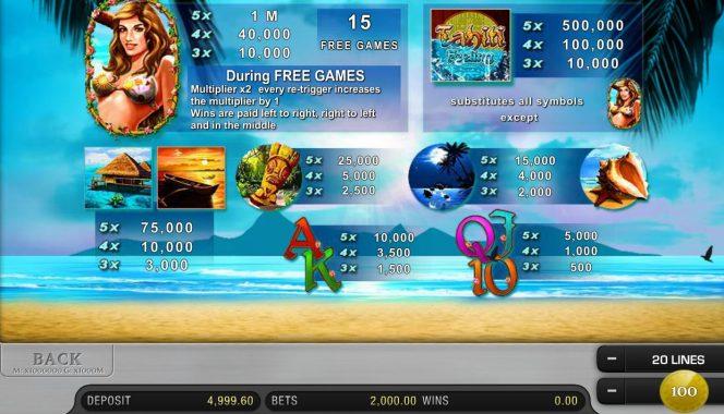 Jogo grátis de cassino Tahiti Feeling - pagamentos