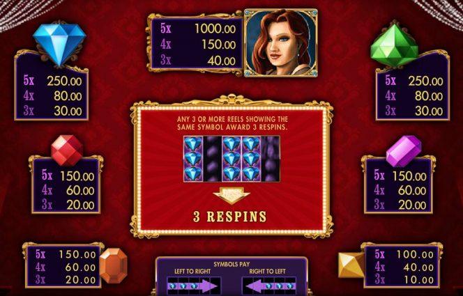Tabela de pagamento do jogo caça-níqueis online Velvet Lounge