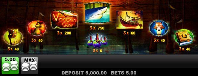 Tabela de pagamento do jogo online Voodoo Shark