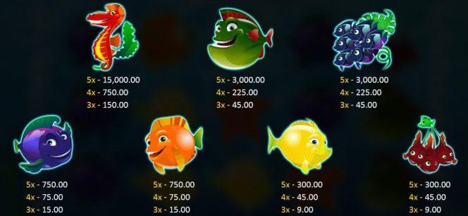 Tabela de pagamento do caça-níqueis grátis online Aquarium