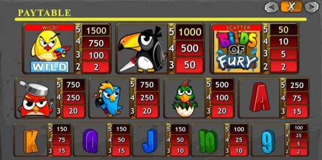 Tabela de pagamento do jogo caça-níqueis de cassino Birds of Fury