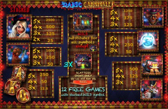 Tabela de pagamento - Dark Carnivale