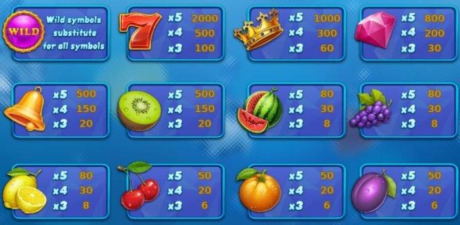 Tabela de pagamento do jogo caça-níqueis online Fresh Fortune