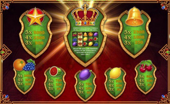 Tabela de pagamento do jogo caça-níqueis de cassino Royal Crown