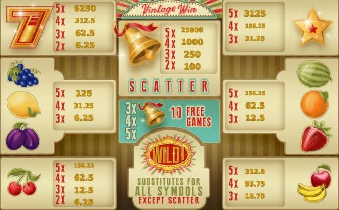 Tabela de pagamento do jogo online grátis Vintage Win
