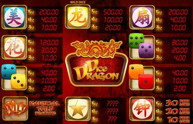 Tabela de pagamento do jogo online grátis Dice Dragon