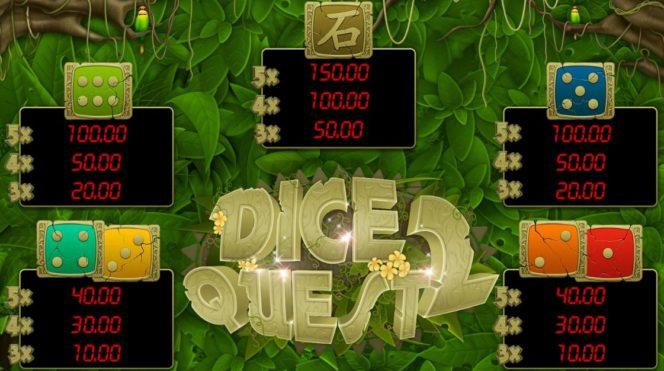 Tabela de pagamento da máquina caça-níqueis Dice Quest 2