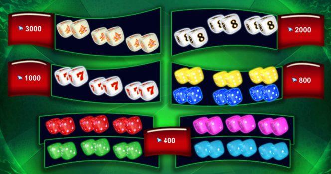 Tabela de pagamento do jogo de cassino Neon Dice