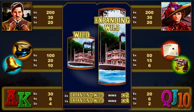 Tabela de pagamento do jogo online grátis Steamboat