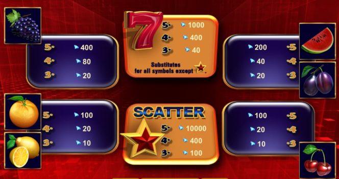 Tabela de pagamento da máquina caça-níqueis Super 20