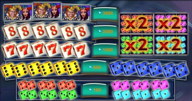 Tabela de pagamento do jogo de cassino Supreme Dice